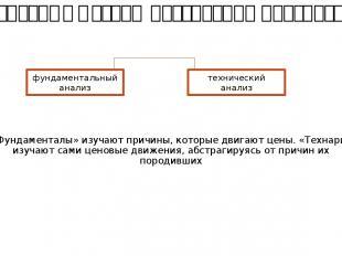 основные методы построения прогнозов фундаментальный анализ технический анализ «