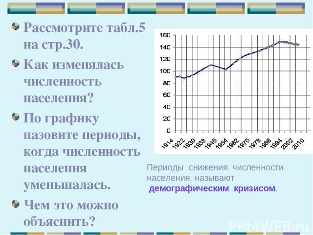 Рассмотрите табл.5 на стр.30. Как изменялась численность населения? По графику назовите периоды, когда численность населения уменьшалась. Чем это можно объяснить? Периоды снижения численности населения называют демографическим кризисом.