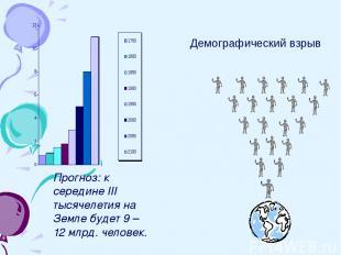 Прогноз: к середине III тысячелетия на Земле будет 9 – 12 млрд. человек. Демогра