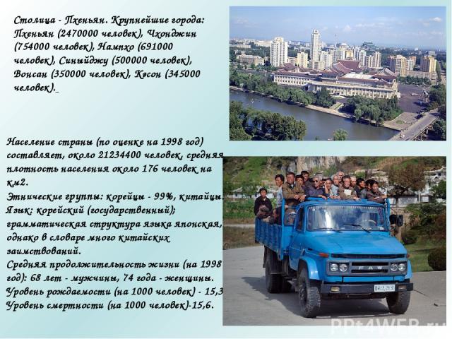Столица - Пхеньян. Крупнейшие города: Пхеньян (2470000 человек), Чхонджин (754000 человек), Нампхо (691000 человек), Синыйджу (500000 человек), Вонсан (350000 человек), Кэсон (345000 человек). Население страны (по оценке на 1998 год) составляет, око…