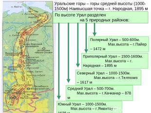 Уральские горы – горы средней высоты (1000-1500м) Наивысшая точка – г. Народная,