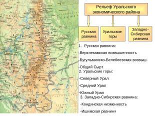 Рельеф Уральского экономического района Русская равнина Западно- Сибирская равни