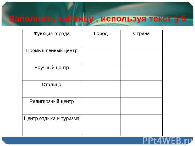Заполнить таблицу, используя текст §5 Функция города Город Страна Промышленный центр   Научный центр   Столица   Религиозный центр   Центр отдыха и туризма