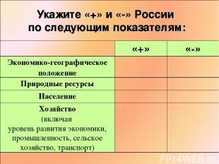 Укажите «+» и «-» России по следующим показателям: «+» «-» Экономико-географичес