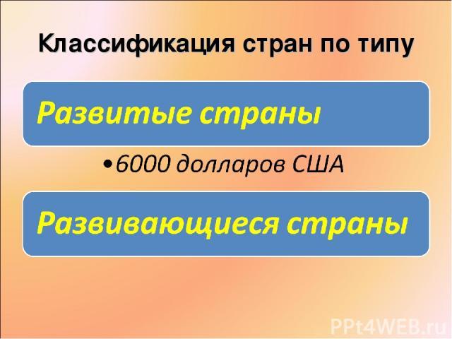 Классификация стран по типу