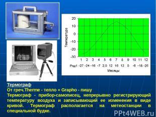Термограф От греч.Therme - тепло + Grapho - пишу Термограф - прибор-самописец, н