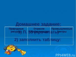 Домашнее задание: 1) П. 55 (прочитать) 2) заполнить таблицу: Природные ресурсы О