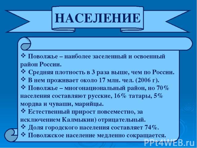 НАСЕЛЕНИЕ Поволжье – наиболее заселенный и освоенный район России. Средняя плотность в 3 раза выше, чем по России. В нем проживает около 17 млн. чел. (2006 г). Поволжье – многонациональный район, но 70% населения составляют русские, 16% татары, 5% м…