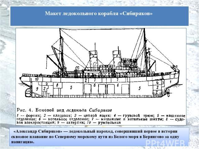 «Александр Сибиряков» — ледокольный пароход, совершивший первое в истории сквозное плавание по Северному морскому пути из Белого моря в Берингово за одну навигацию. Макет ледокольного корабля «Сибиряков»