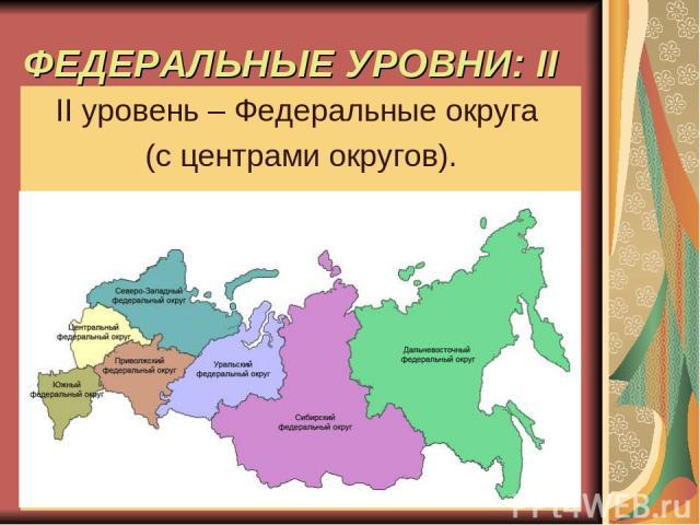ФЕДЕРАЛЬНЫЕ УРОВНИ: II II уровень – Федеральные округа (с центрами округов).