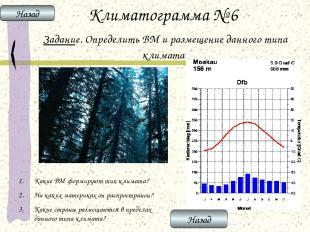 Климатограмма № 6 Задание. Определить ВМ и размещение данного типа климата Какие