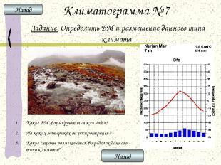 Климатограмма № 7 Задание. Определить ВМ и размещение данного типа климата Какие