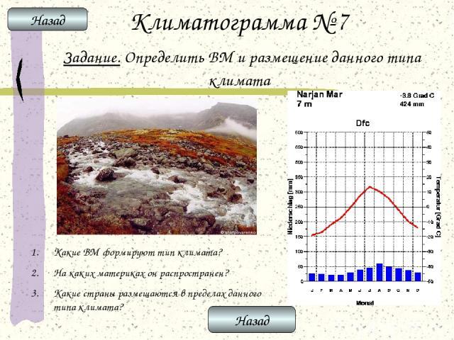Климатограмма № 7 Задание. Определить ВМ и размещение данного типа климата Какие ВМ формируют тип климата? На каких материках он распространен? Какие страны размещаются в пределах данного типа климата? Назад Назад