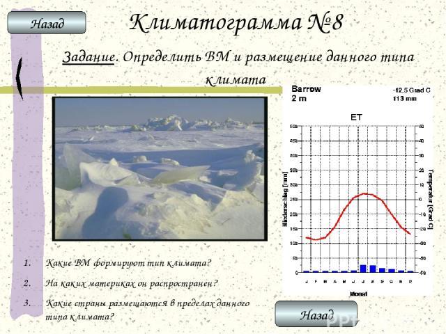 Климатограмма № 8 Задание. Определить ВМ и размещение данного типа климата Какие ВМ формируют тип климата? На каких материках он распространен? Какие страны размещаются в пределах данного типа климата? Назад Назад