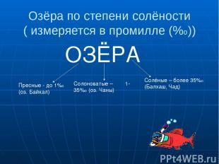 Озёра по степени солёности ( измеряется в промилле (%о)) ОЗЁРА Пресные - до 1%о