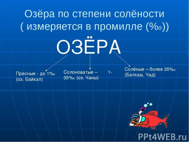 Озёра по степени солёности ( измеряется в промилле (%о)) ОЗЁРА Пресные - до 1%о (оз. Байкал) Солоноватые – 1-35%о (оз. Чаны) Солёные – более 35%о (Балхаш, Чад)