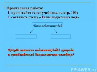 Фронтальная работа: 1. прочитайте текст учебника на стр. 106; 2. составьте схему