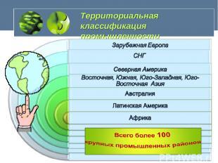Территориальная классификация промышленности
