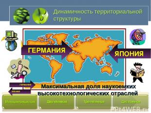 Динамичность территориальной структуры ГЕРМАНИЯ ЯПОНИЯ Максимальная доля наукоем