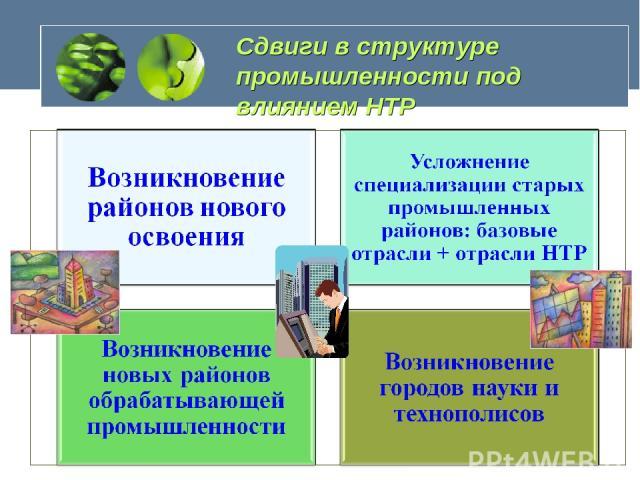 Сдвиги в структуре промышленности под влиянием НТР