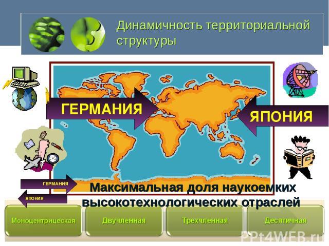 Динамичность территориальной структуры ГЕРМАНИЯ ЯПОНИЯ Максимальная доля наукоемких высокотехнологических отраслей ЯПОНИЯ ГЕРМАНИЯ
