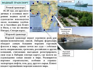 ВОДНЫЙ ТРАНСПОРТ Суэцкий канал Пассажирский теплоход на реке Нил Портовый термин