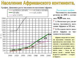 График. Динамика роста численности населения Африки. Рассмотрим график. Численно
