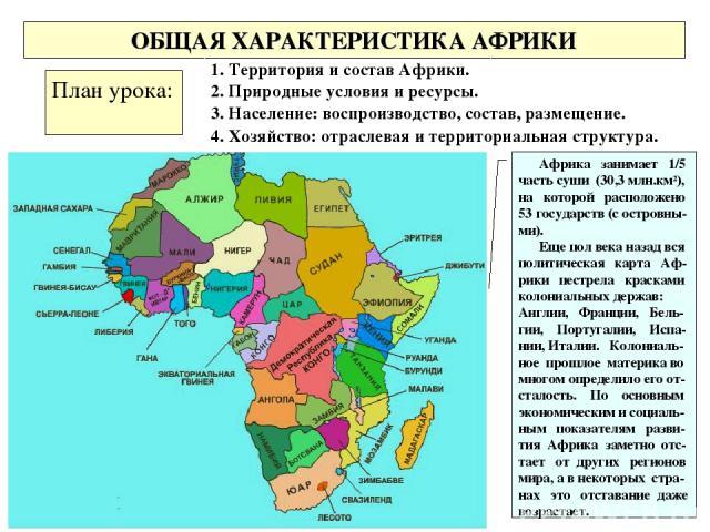 ОБЩАЯ ХАРАКТЕРИСТИКА АФРИКИ План урока: 1. Территория и состав Африки. 2. Природные условия и ресурсы. 3. Население: воспроизводство, состав, размещение. 4. Хозяйство: отраслевая и территориальная структура. Африка занимает 1/5 часть суши (30,3 млн.…