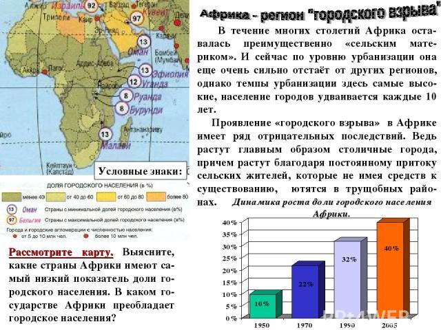 В течение многих столетий Африка оста-валась преимущественно «сельским мате-риком». И сейчас по уровню урбанизации она еще очень сильно отстаёт от других регионов, однако темпы урбанизации здесь самые высо-кие, население городов удваивается каждые 1…
