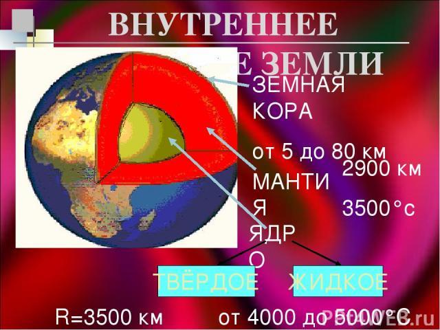 ВНУТРЕННЕЕ СТРОЕНИЕ ЗЕМЛИ ЗЕМНАЯ КОРА от 5 до 80 км МАНТИЯ 2900 км 3500°с ЯДРО ТВЁРДОЕ ЖИДКОЕ R=3500 км от 4000 до 5000°С