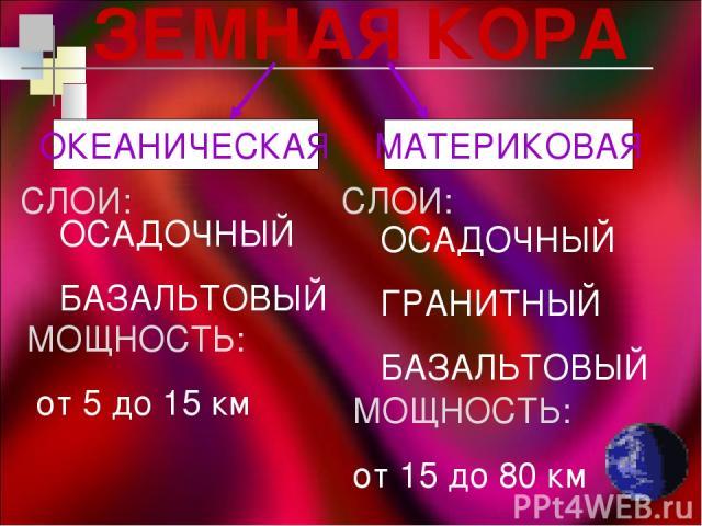 ЗЕМНАЯ КОРА ОКЕАНИЧЕСКАЯ МАТЕРИКОВАЯ СЛОИ: СЛОИ: ОСАДОЧНЫЙ БАЗАЛЬТОВЫЙ МОЩНОСТЬ: от 5 до 15 км ОСАДОЧНЫЙ ГРАНИТНЫЙ БАЗАЛЬТОВЫЙ МОЩНОСТЬ: от 15 до 80 км