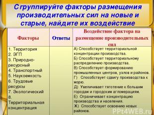 Факторы Ответы Воздействие фактора на размещение производительных сил 1. Террито
