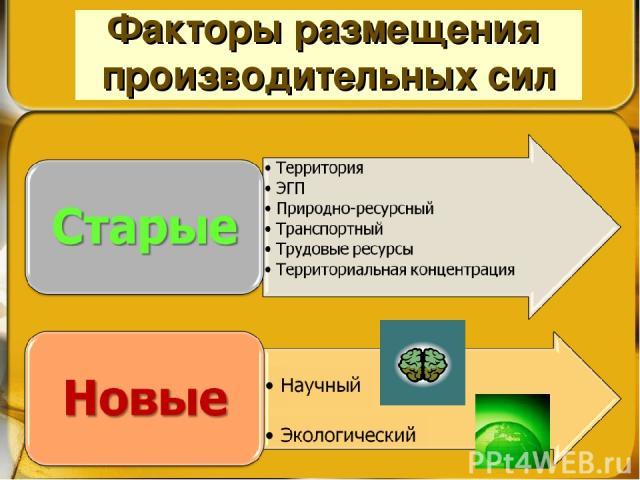 Факторы размещения производительных сил