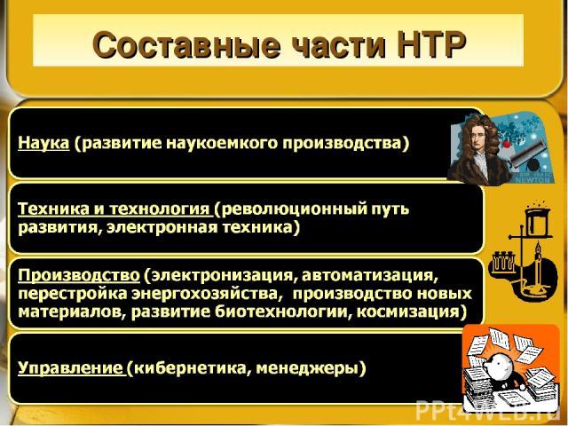 Составные части НТР