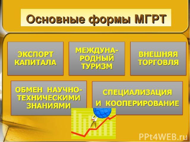 Основные формы МГРТ