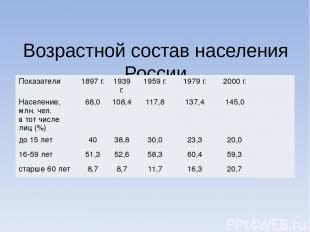 Возрастной состав населения России Показатели 1897 г. 1939 г. 1959 г. 1979 г. 20