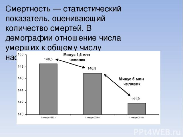 Сме ртность — статистический показатель, оценивающий количество смертей. В демографии отношение числа умерших к общему числу населения.