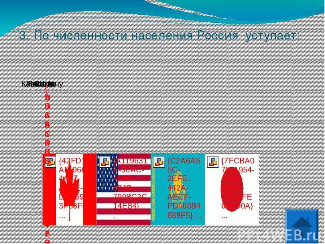 7. Какой из регионов России имеет наиболее однородный национальный состав? Восточная Сибирь. Северный Кавказ. Центральная Россия. Дальний Восток.