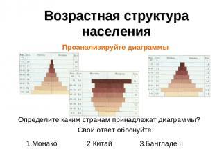 Возрастная структура населения Проанализируйте диаграммы Определите каким страна