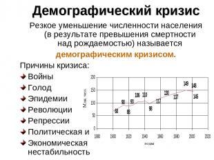 Демографический кризис Резкое уменьшение численности населения (в результате пре