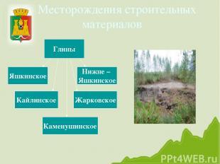 Месторождения строительных материалов Глины Яшкинское Жарковское Кайлинское Каме