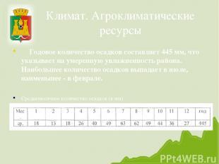 Климат. Агроклиматические ресурсы Годовое количество осадков составляет 445 мм,