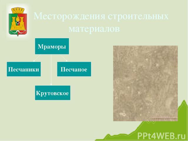 Месторождения строительных материалов Мраморы Песчаники Крутовское Песчаное