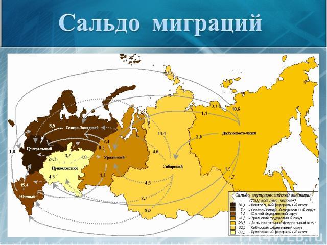 Сальдо миграции - разность числа лиц, прибывших на какую-либо территорию, и числа лиц, выбывших оттуда за один и тот же промежу-ток времени. Рассмотрите карту. Определите федеральные округа России с положительным и отрицательным сальдо миграций.