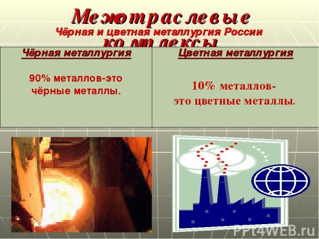 Межотраслевые комплексы Чёрная и цветная металлургия России Чёрная металлургия 90% металлов, используемых в хозяйстве- это чёрные металлы Цветная металлургия 10% металлов, используемых в хозяйстве- это цветные цветные металлы. Чёрная металлургия 90%…