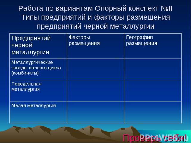 Работа по вариантам Опорный конспект №II Типы предприятий и факторы размещения предприятий черной металлургии Проверь себя!