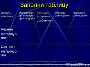 Заполни таблицу Отрасль комплекса Особенности организации производствa Технико-э