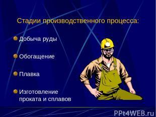 Стадии производственного процесса: Добыча руды Обогащение Плавка Изготовление пр