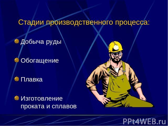 Стадии производственного процесса: Добыча руды Обогащение Плавка Изготовление проката и сплавов