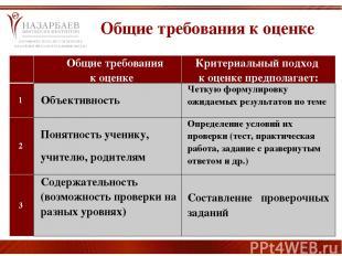Общие требования к оценке  Общие требования к оценке  Критериальный подход к